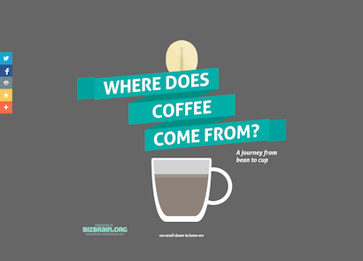 where-does-coffee-come-from